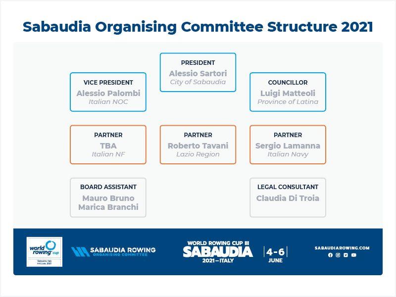 Sabaudia_1