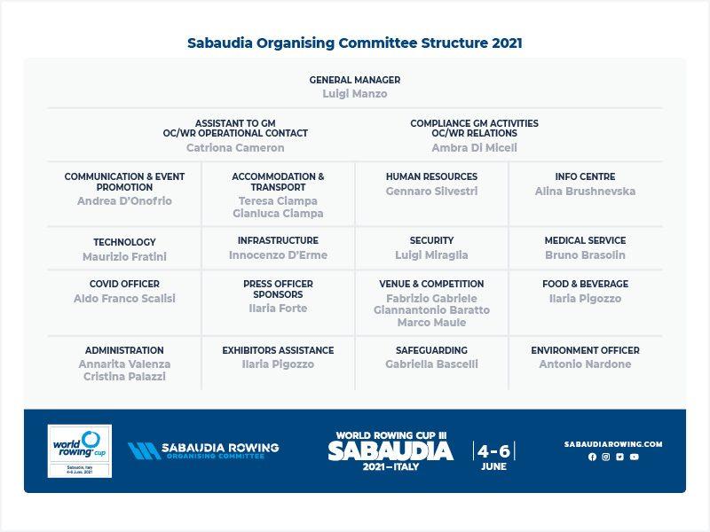 Sabaudia_2